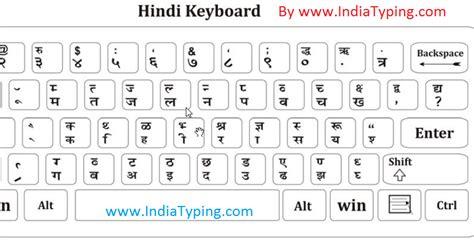 keyboard layout for hindi typing jeetender nath hindi keyboard layout and hindi special
