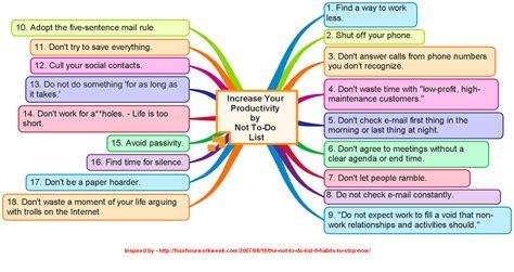 project procurement management checklist to do list organizer