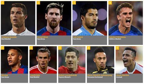 top 100 mejores jugadores del mundo 2015 2016 los 100 mejores jugadores del mundo en 2016 pasi 243 n