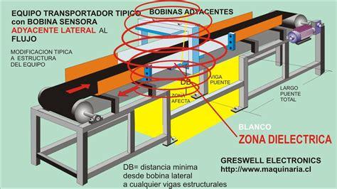 detector de metales banco de pruebas cliente youtube