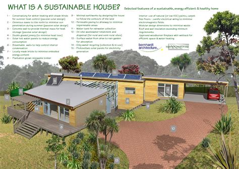 features of a sustainable home