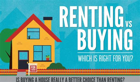 two ways to compare renting vs owning a home nahed the