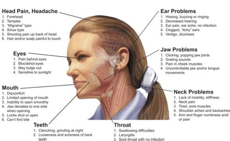 5 signs your headache may be caused by tmj news emporiagazette