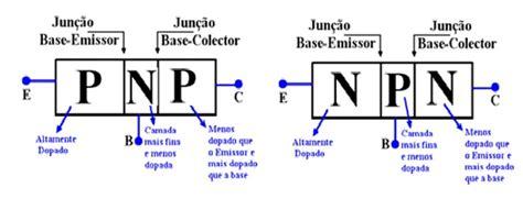 transistor npn ou pnp transistor princ 237 pios de funcionamento e aplica 231 245 es
