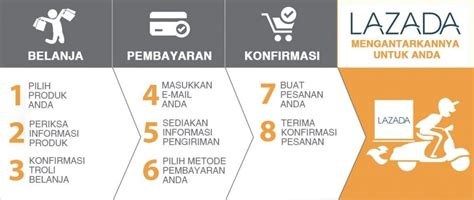 email lazada indonesia voucher lazada dapatkan diskon hingga 90 mei 2018