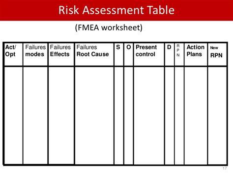 industrial risk assessment template emergency go bag kits emergency response plan for