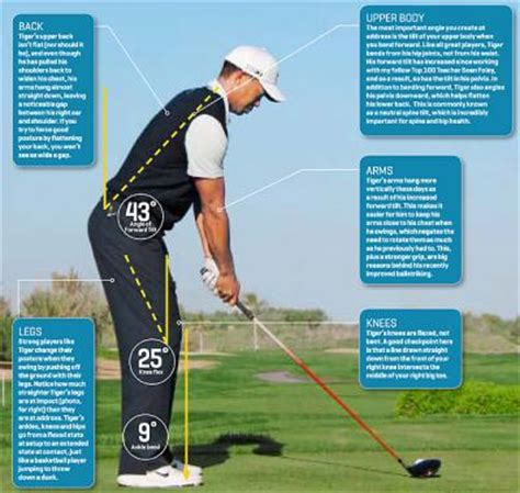 golf swing setup and posture business relations is your posture on par burlington