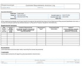 Verify scope templates project management templates pm template