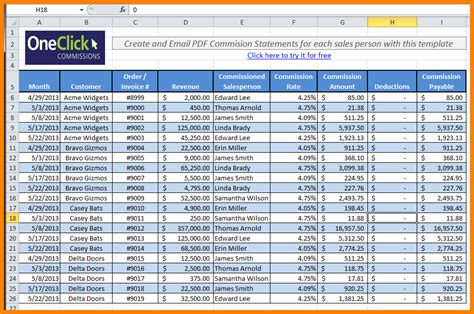 5 Free Payroll Excel Template Sles Of Paystubs Adp Timesheet Template