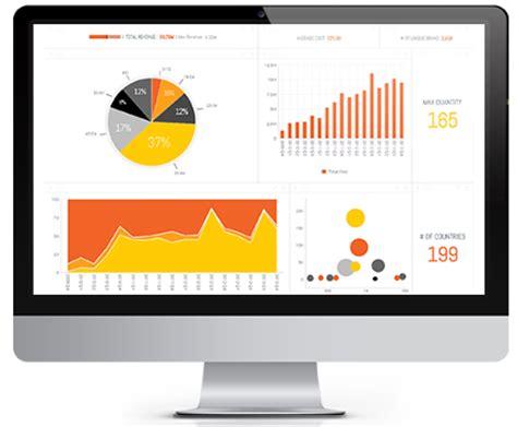 dashboard best dashboard design best practices 4 key principles sisense