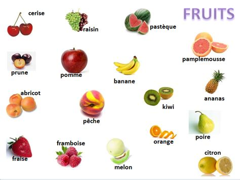 imagenes en ingles frutas im 225 genes y nombres de frutas en ingles material para