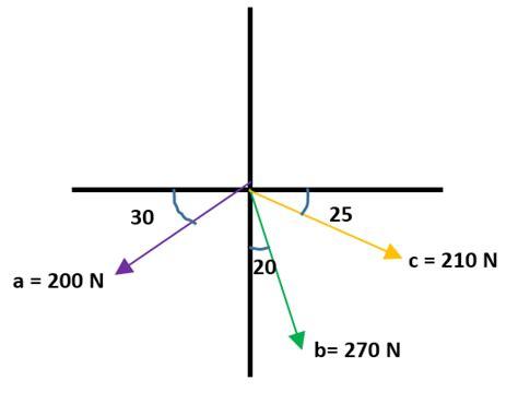 imagenes de los vectores ejercicios de suma de vectores matematicas modernas