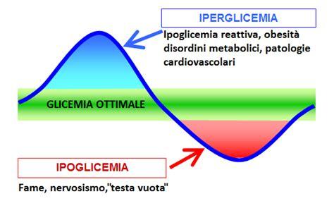 indice insulinico degli alimenti indice glicemico indice insulinico e dimagrimento