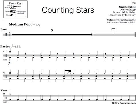 drum tutorial songs drum sheet music for pop songs counting stars one