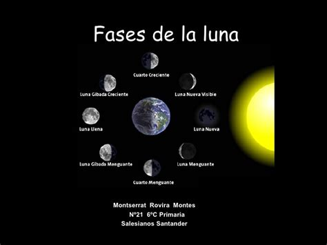 fechas de las fases de la luna en mes de agosto de 2016 fases de la luna1
