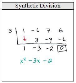openalgebra com long division