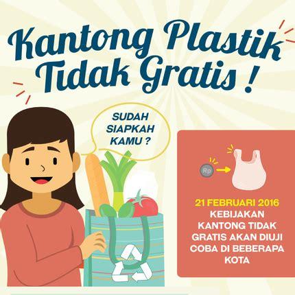 Plastik Depok evaluasi penerapan plastik tidak gratis di kota depok