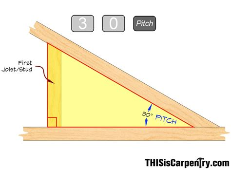 Bow Window Roof Framing finding the right angle thisiscarpentry