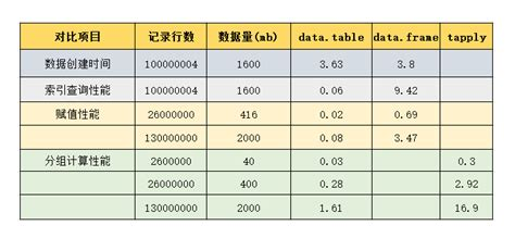 Data Table R by