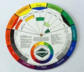 artist color wheel that artist how to make a color wheel for your