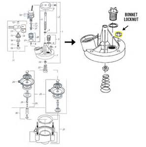 bird 100 dvf valve diagram bird parts elsavadorla