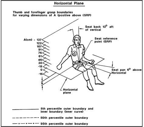 section 288b anthropometry and biomechanics