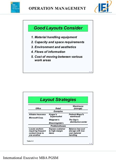 kroger layout strategy chapter 09 layout strategies