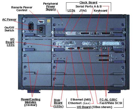 scsi wiring diagram get free image about wiring diagram
