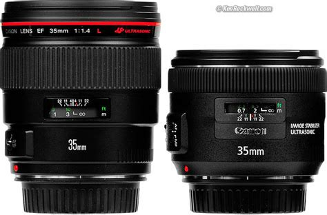 Canon 35mm F25 canon 35mm f 2 is review