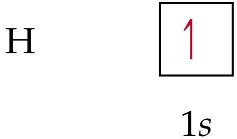orbital diagram of hydrogen media portfolio