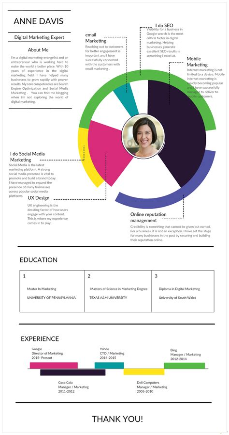 Infographic Resume Templates The Recruiters Will Love Creately Blog Career Infographic Template