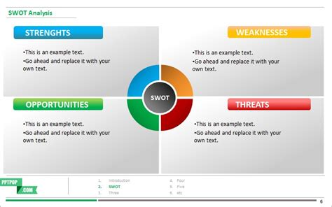 Swot Template For Powerpoint by Here S A Beautiful Editable Swot Analysis Ppt Template