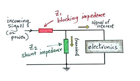 inductor resistance reduced low impedance inductor 28 images plotting ac impedance fall 2012 inductor inductive