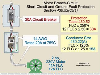 motor circuit breaker sizing calculator how to calculate fuse rating for motor wiring diagrams