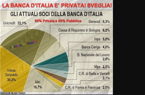 la banca d italia non 232 pubblica per chi non l avesse