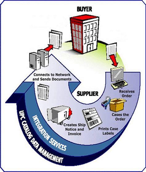 jit layout adalah akuntansi manajemen dandy s file januari 2012