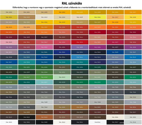 Ideas About Ral Color Chart On Ral With  More Ideas