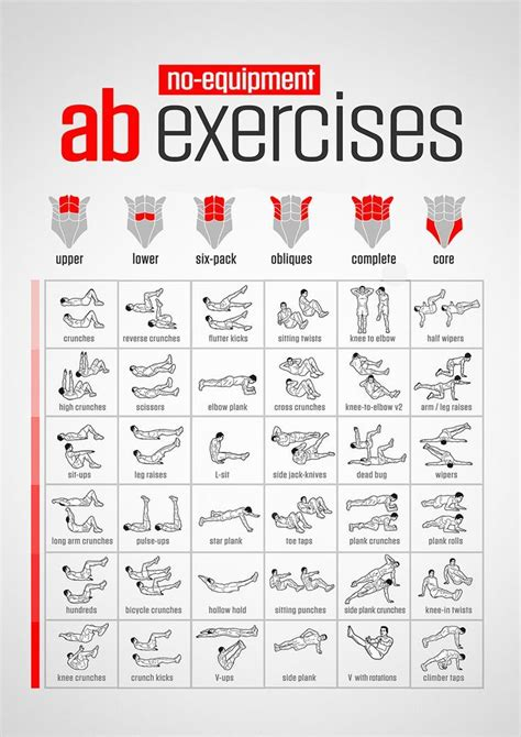 this 12 exercises target the tone the handles and muffin top and work your abs from
