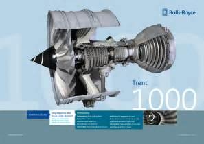 Trent Rolls Royce Trent 1000 Poster Rolls Royce