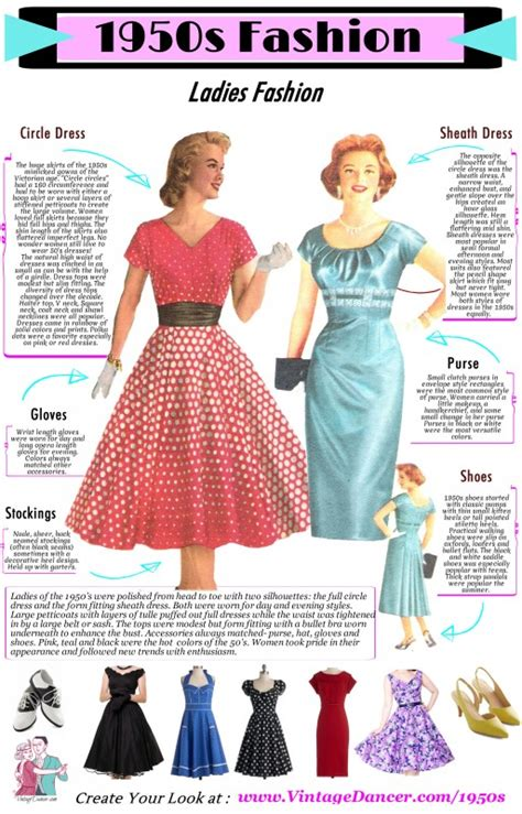what type of clothing was worn in 50 or 60 for african american what did women wear in the 1950s