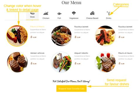 themeforest zaga themeforest zaga responsive onepage restaurant template