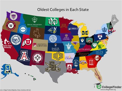 best collage map the oldest college in every state business insider