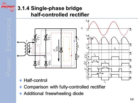 freewheeling diode half wave rectifier power electronics chapter 3 ac to dc converters rectifiers ppt
