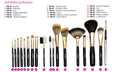 Makeup Kit Makeover makeup brush starter kit style guru fashion glitz