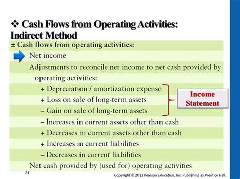 exle cash flow operating activities cash flows from operating activities indirect method youtube