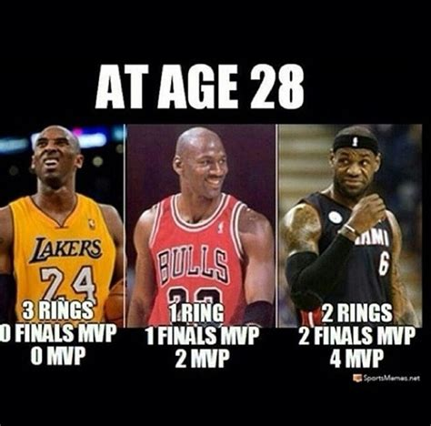 Funny Nba Finals Memes - nba memes 2013 2014 www imgkid com the image kid has it