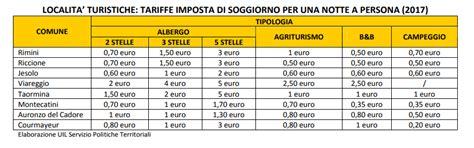 tassa di soggiorno cos 232 e quanto costa nelle principali