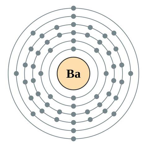 phosphorus bohr diagram bohr diagram of a phosphorus best free home design