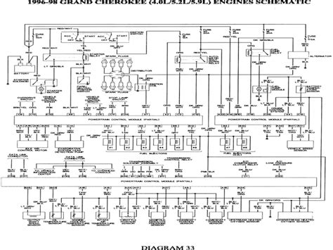 94 jeep wrangler dome light wiring diagram 94 just