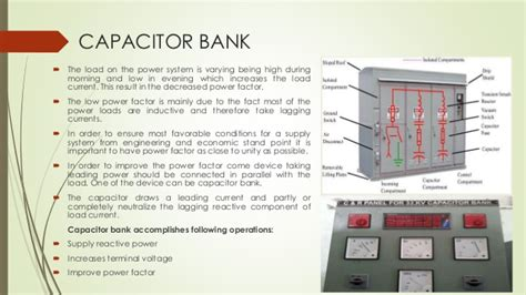 capacitor bank earthing capacitor bank grounding switch 28 images capacitor bank grounding switch 28 images nepsi